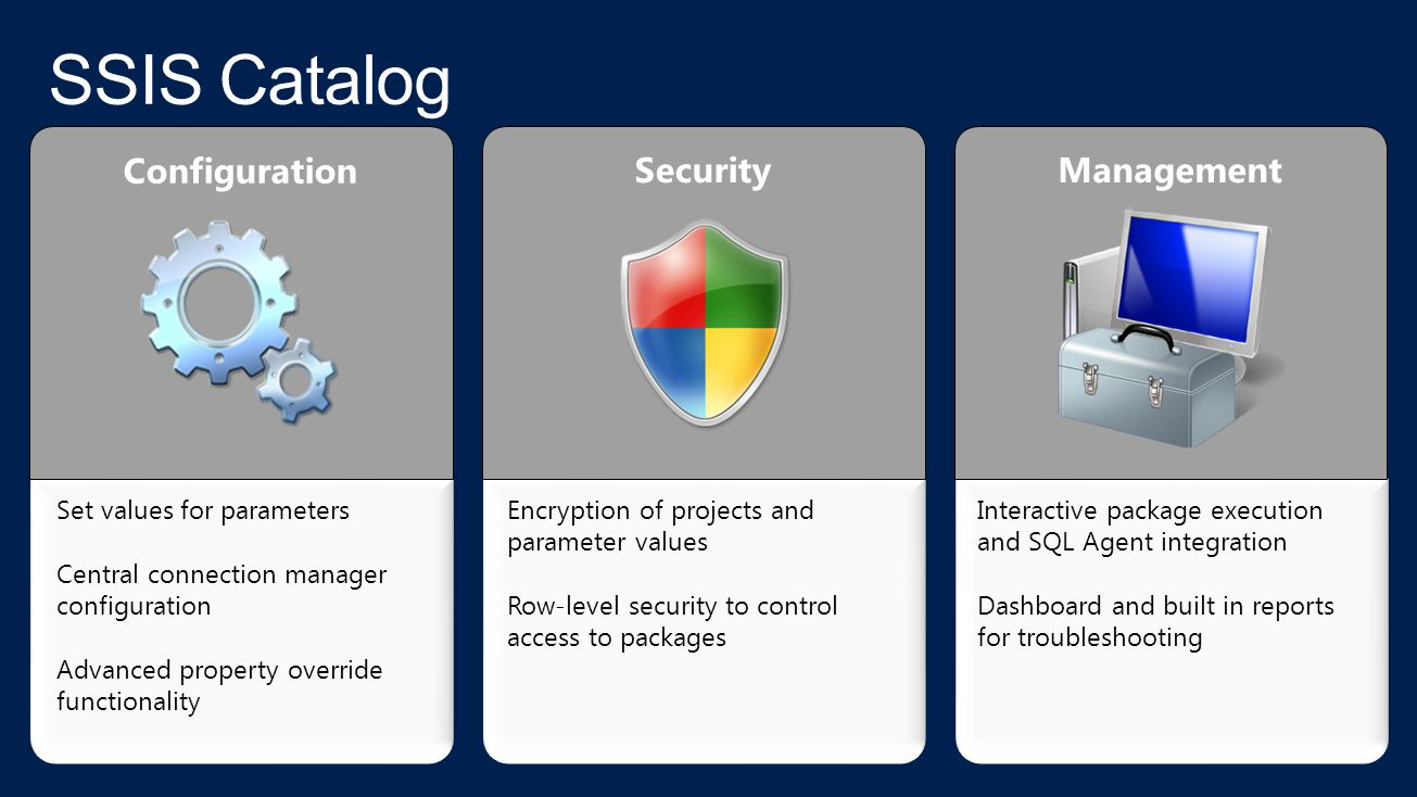 SSIS Catalog Configuration Security Management