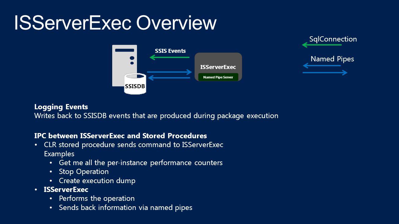ISServerExec Overview