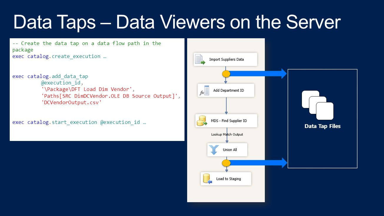 Data Taps – Data Viewers on the Server