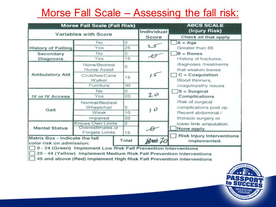 Morse Fall Scale – Assessing the fall risk: