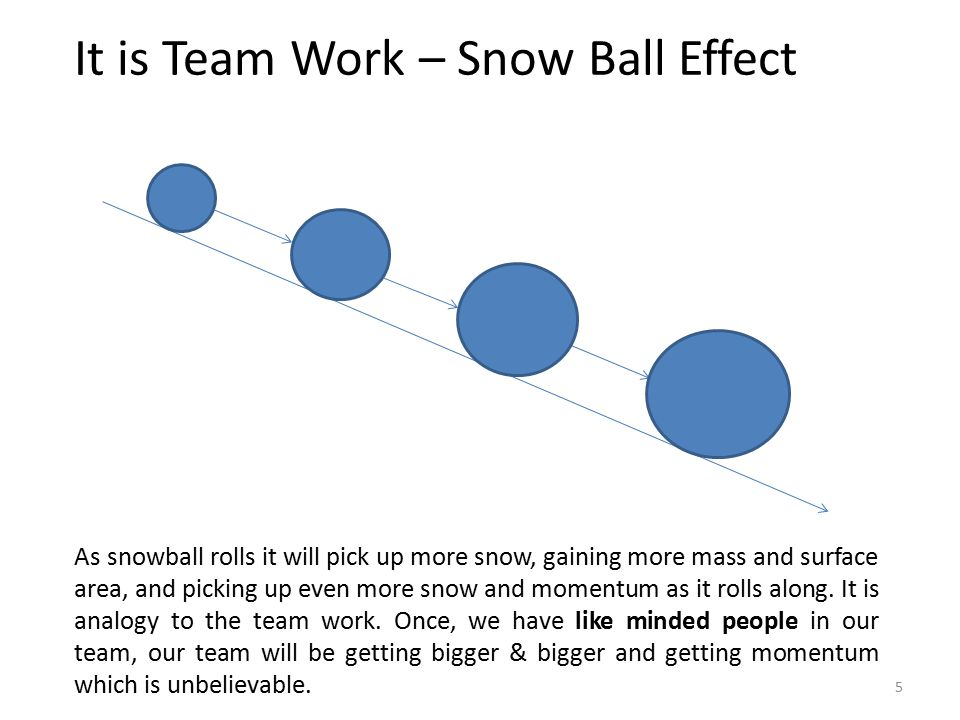It is Team Work – Snow Ball Effect