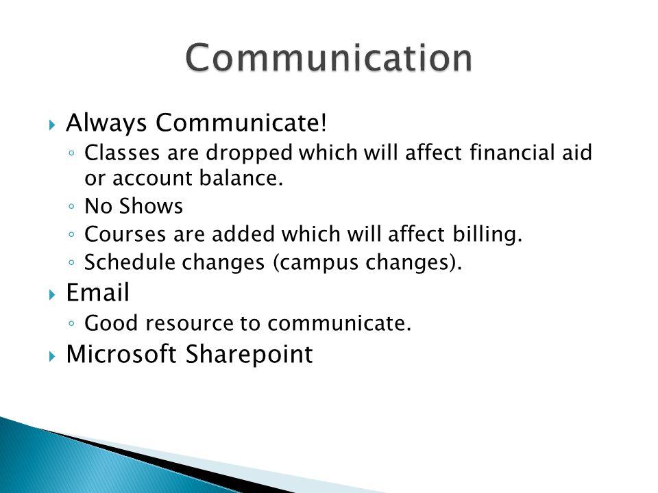 Communication Always Communicate! Email Microsoft Sharepoint
