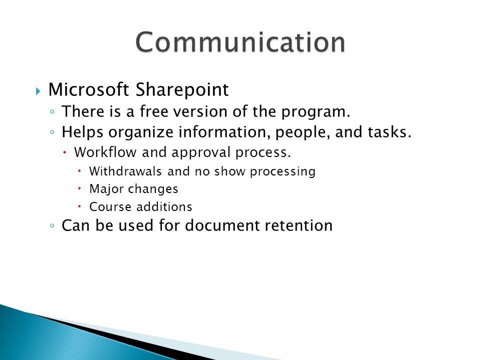 Communication Microsoft Sharepoint