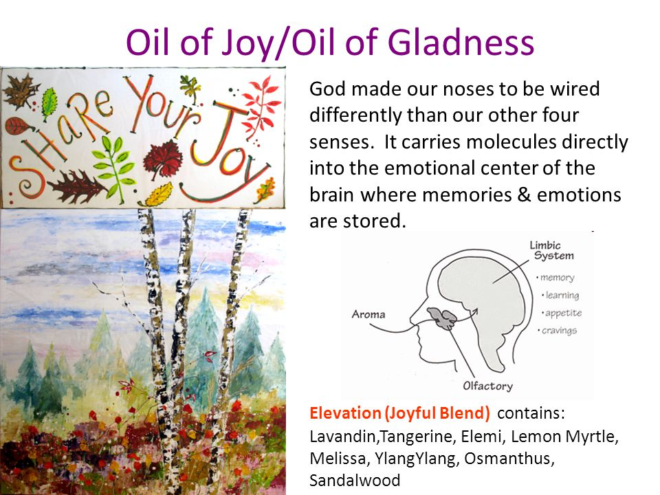 Oil of Joy/Oil of Gladness