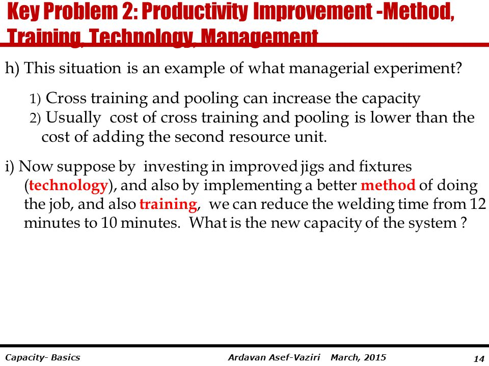 Key Problem 2: Productivity Improvement -Method, Training, Technology, Management