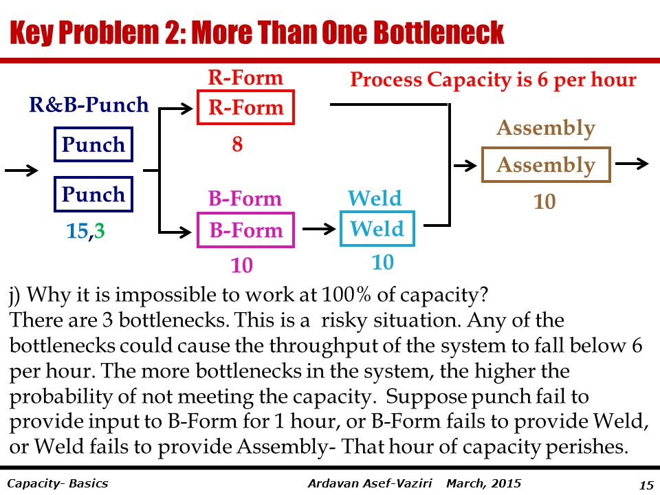 Key Problem 2: More Than One Bottleneck