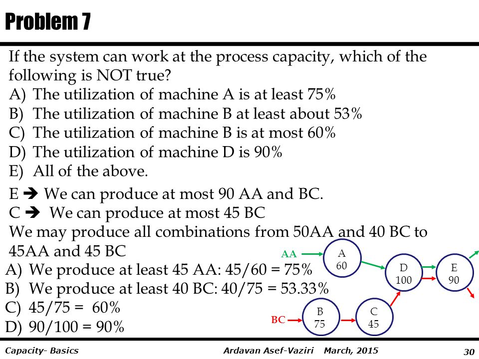 Problem 7 If the system can work at the process capacity, which of the following is NOT true The utilization of machine A is at least 75%