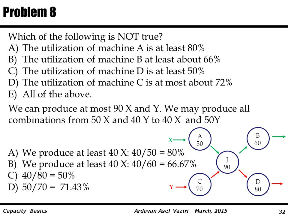 Problem 8 Which of the following is NOT true