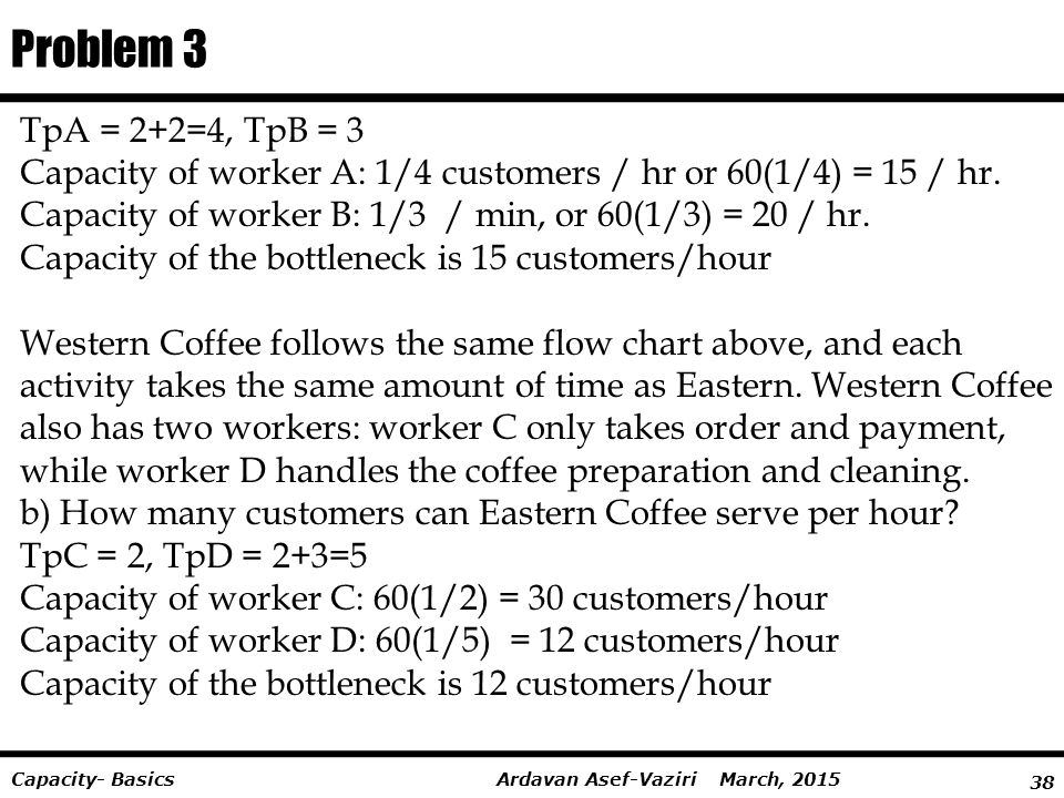 Problem 3 TpA = 2+2=4, TpB = 3. Capacity of worker A: 1/4 customers / hr or 60(1/4) = 15 / hr.