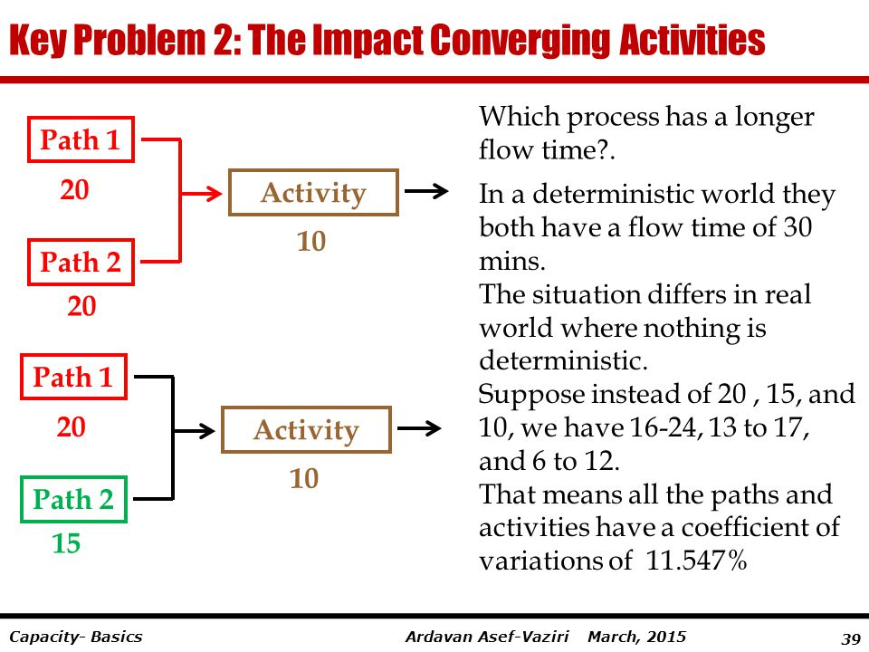 Key Problem 2: The Impact Converging Activities