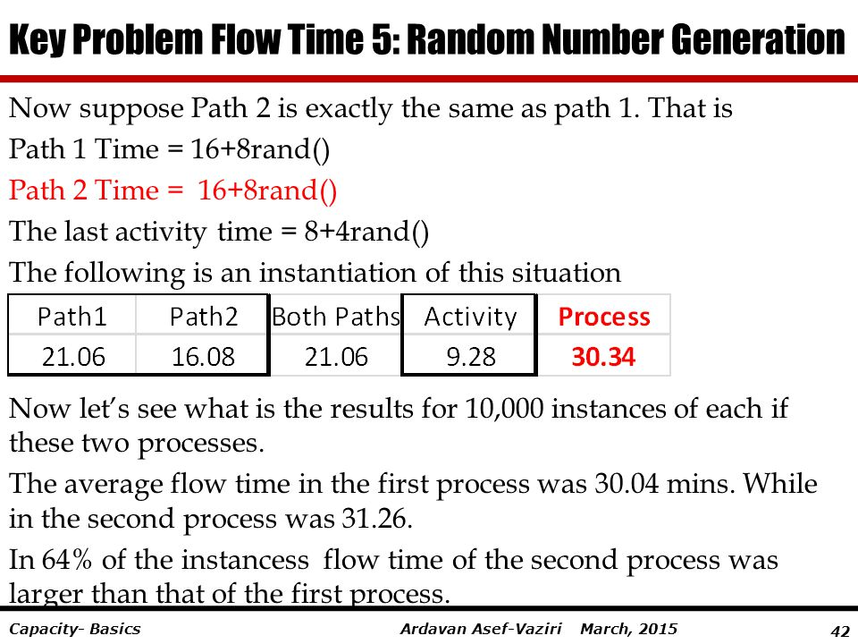 Key Problem Flow Time 5: Random Number Generation