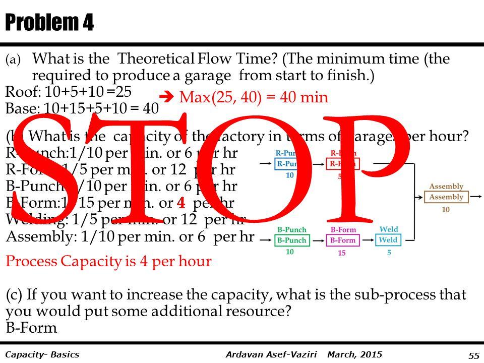 STOP Problem 4  Max(25, 40) = 40 min 4