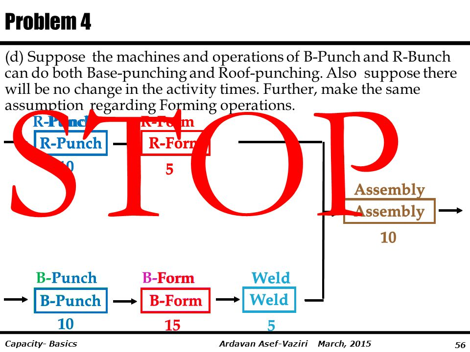 STOP Problem 4 R-Punch R-Form 10 5 B-Punch B-Form 15 Weld Assembly