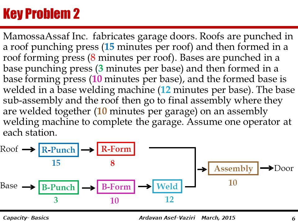 Key Problem 2
