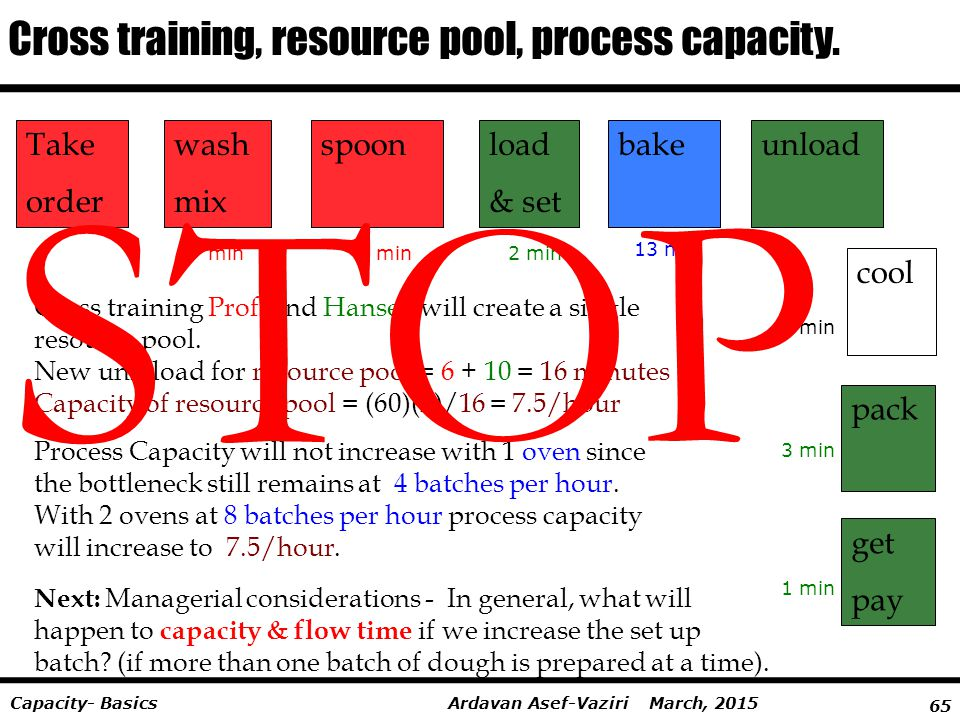 STOP Cross training, resource pool, process capacity. Take order wash