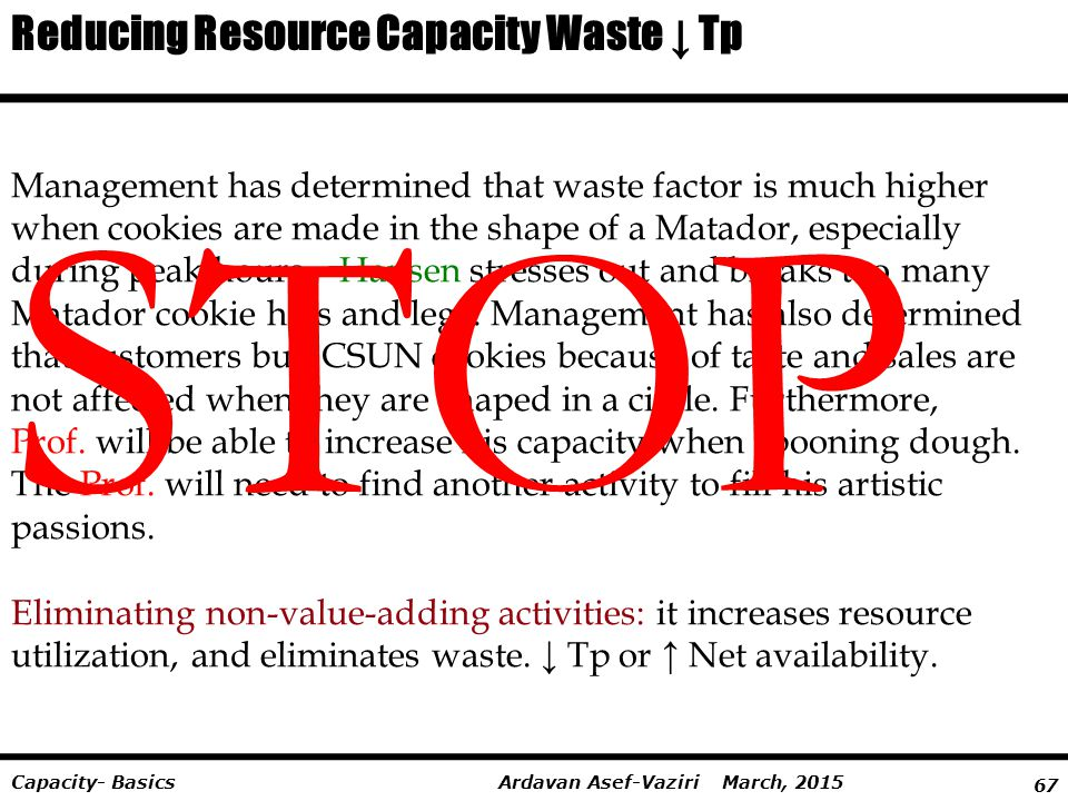 STOP Reducing Resource Capacity Waste ↓ Tp