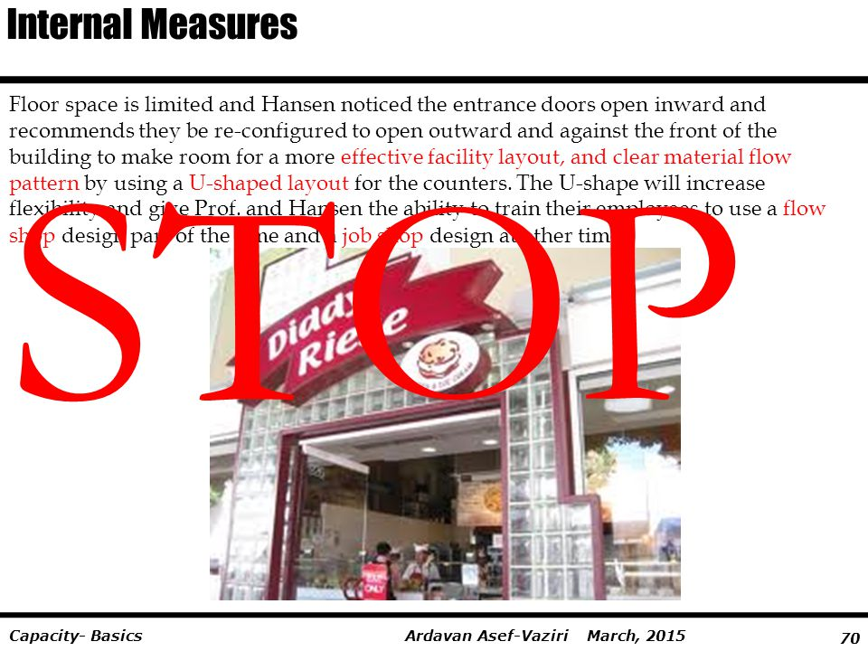 STOP Internal Measures