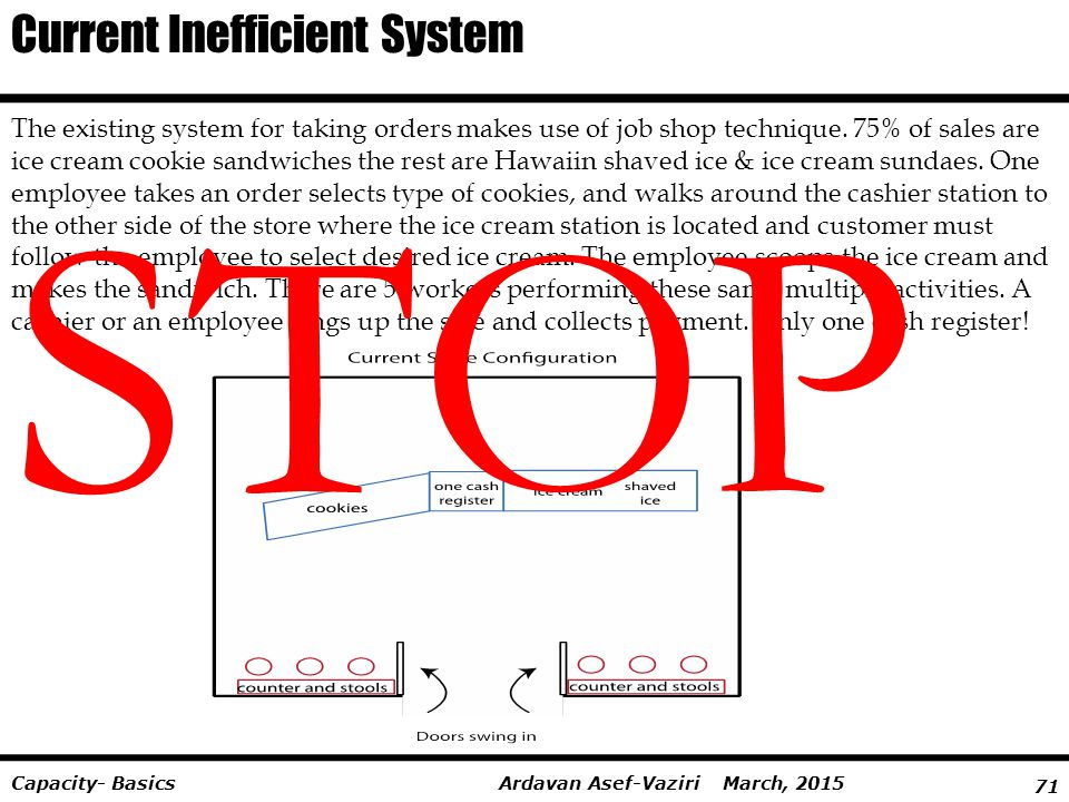 STOP Current Inefficient System