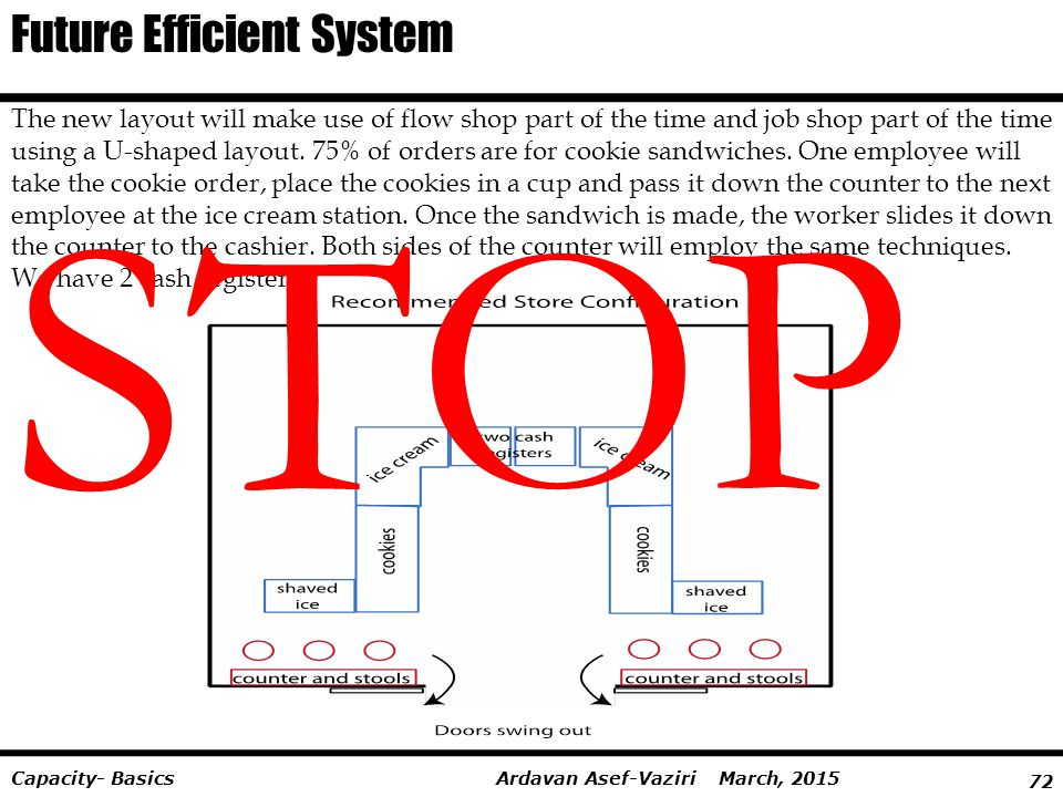 STOP Future Efficient System