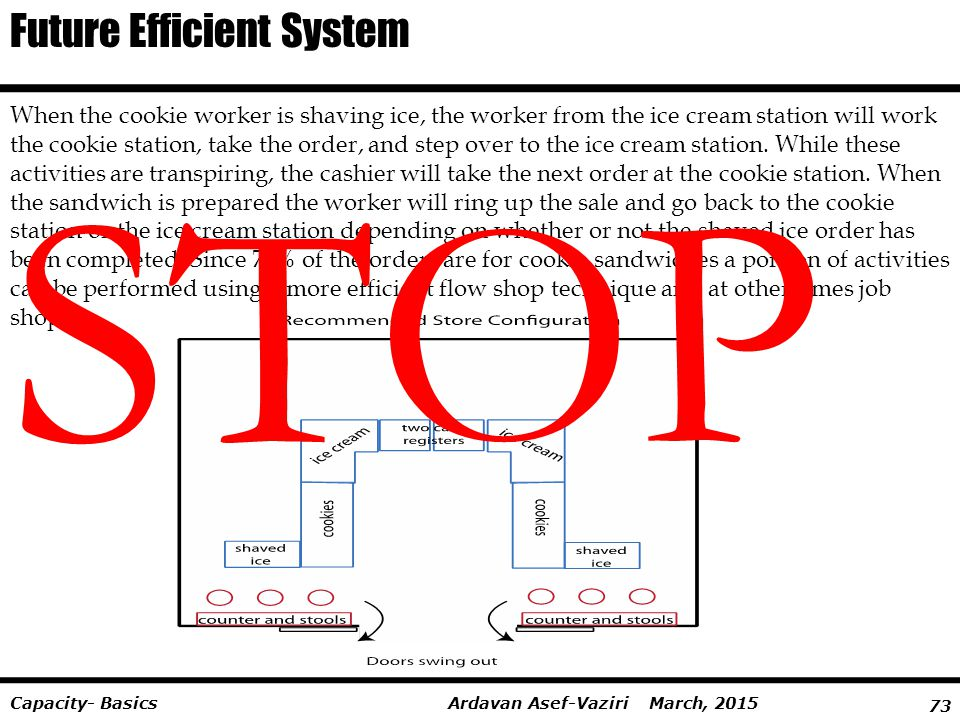 STOP Future Efficient System