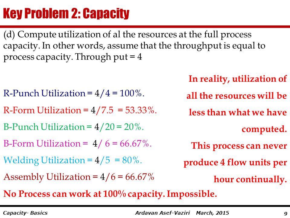 Key Problem 2: Capacity