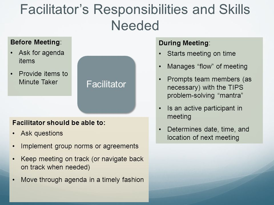 Facilitator's Responsibilities and Skills Needed
