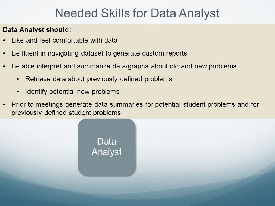 Needed Skills for Data Analyst