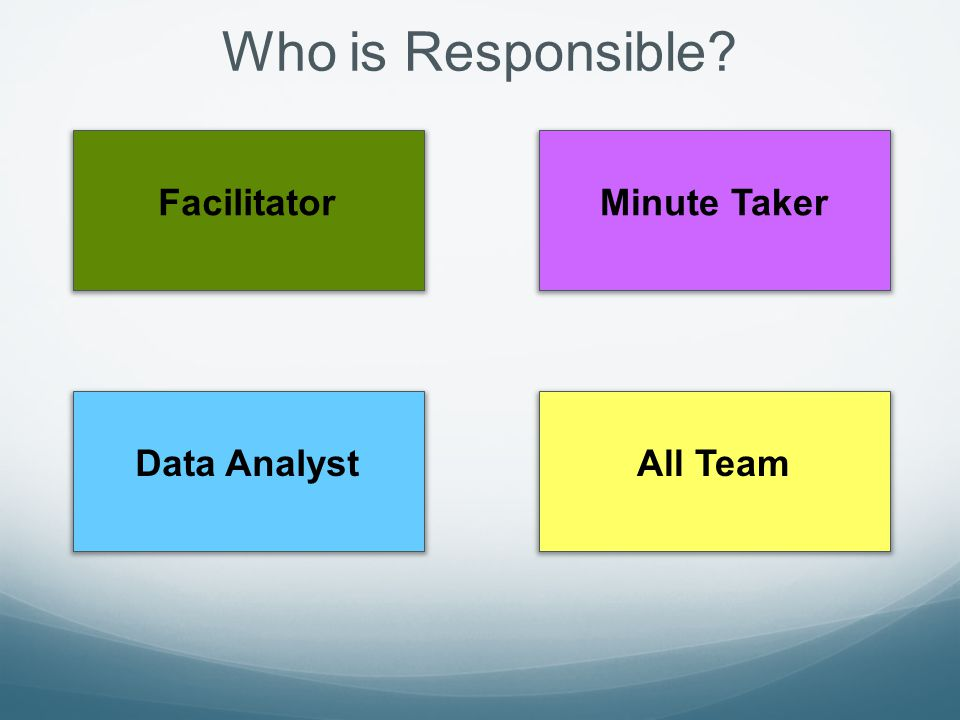 Who is Responsible Facilitator Minute Taker Data Analyst All Team