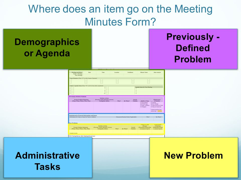 Where does an item go on the Meeting Minutes Form