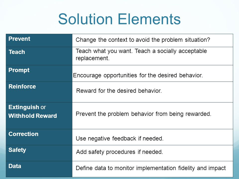 Solution Elements Prevent Teach Prompt