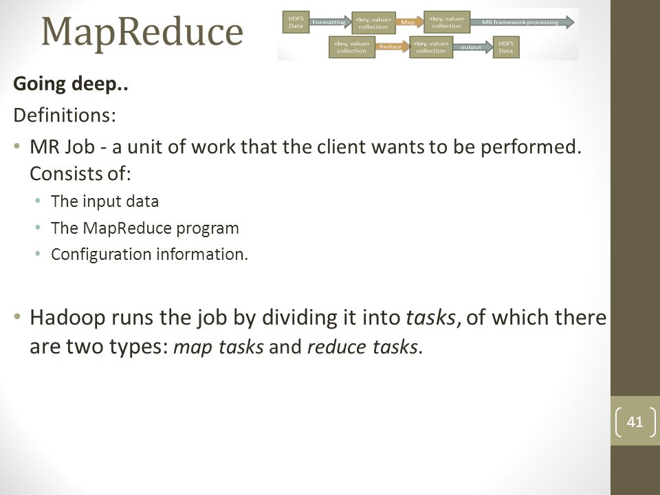 MapReduce Going deep.. Definitions: MR Job - a unit of work that the client wants to be performed. Consists of: