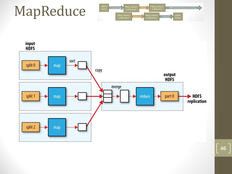MapReduce Reduce - don't have the advantage of data locality