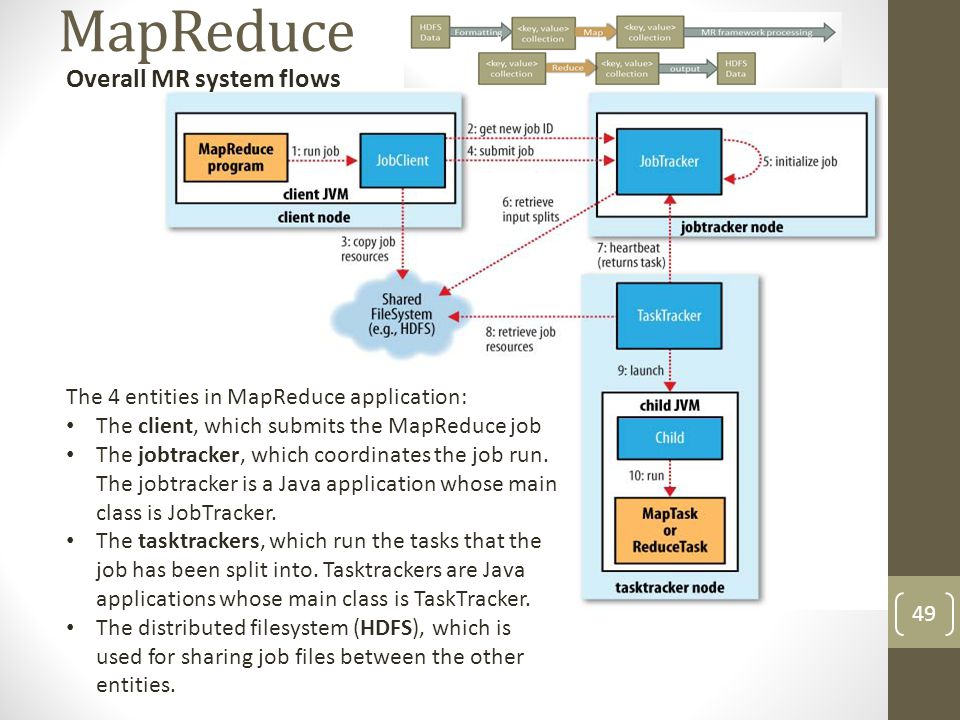 MapReduce Overall MR system flows
