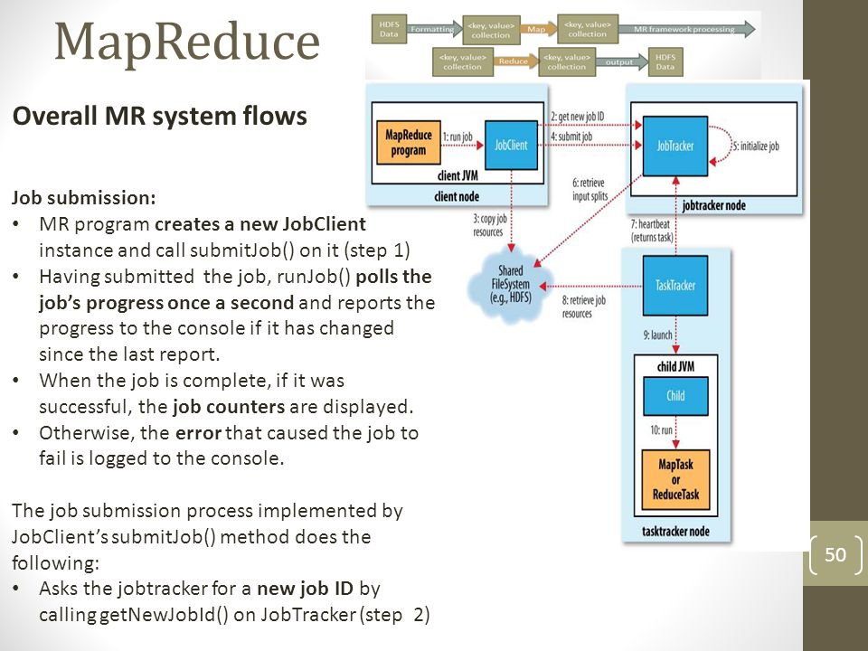 MapReduce Overall MR system flows Job submission:
