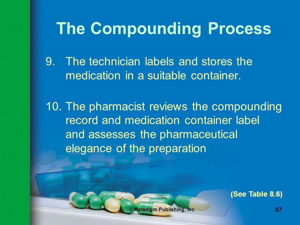 The Compounding Process