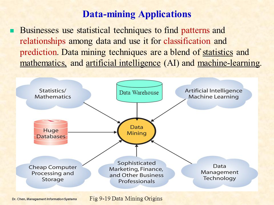 Data-mining Applications