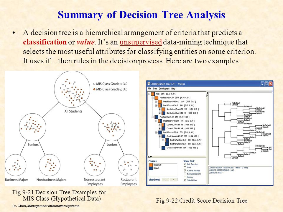 Summary of Decision Tree Analysis