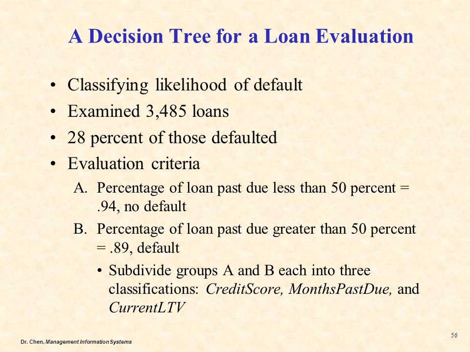 A Decision Tree for a Loan Evaluation