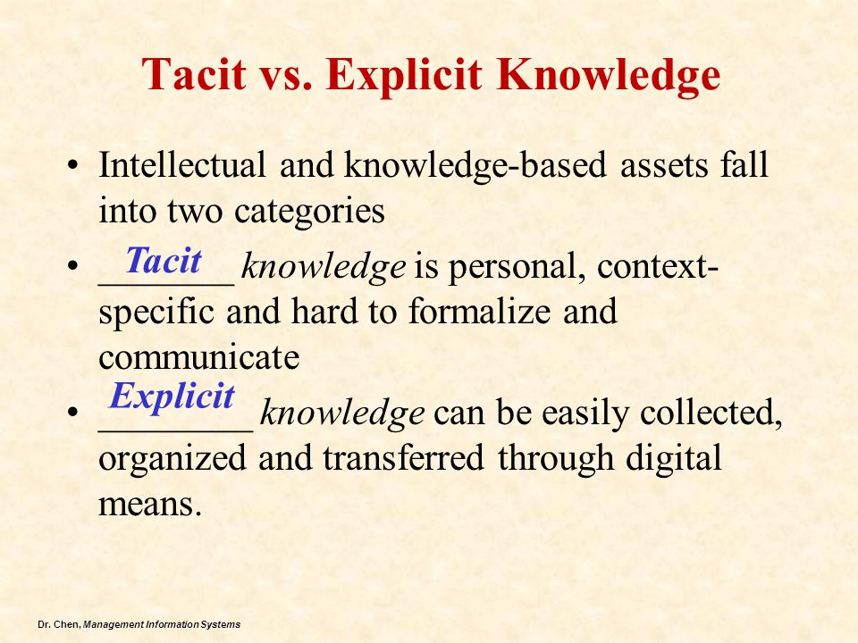 Tacit vs. Explicit Knowledge