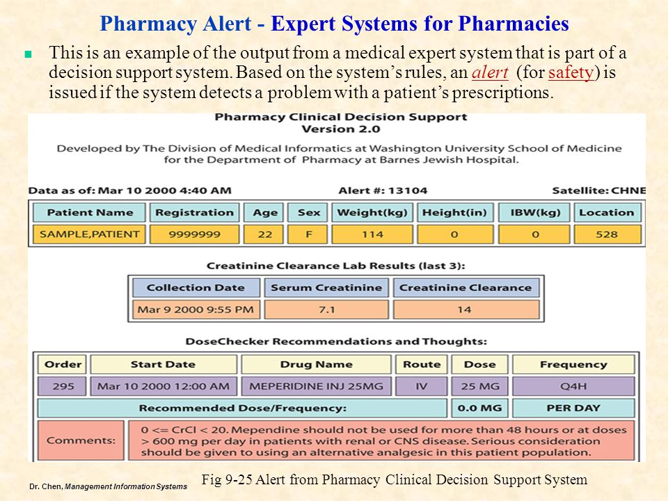 Pharmacy Alert - Expert Systems for Pharmacies