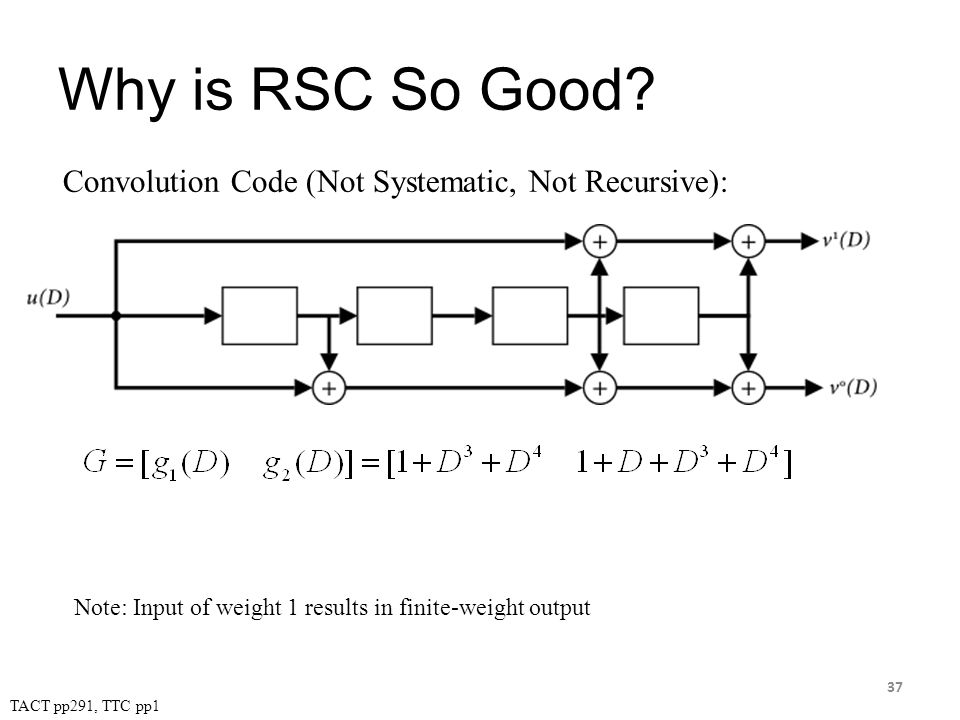 Why is RSC So Good Convolution Code (Not Systematic, Not Recursive):