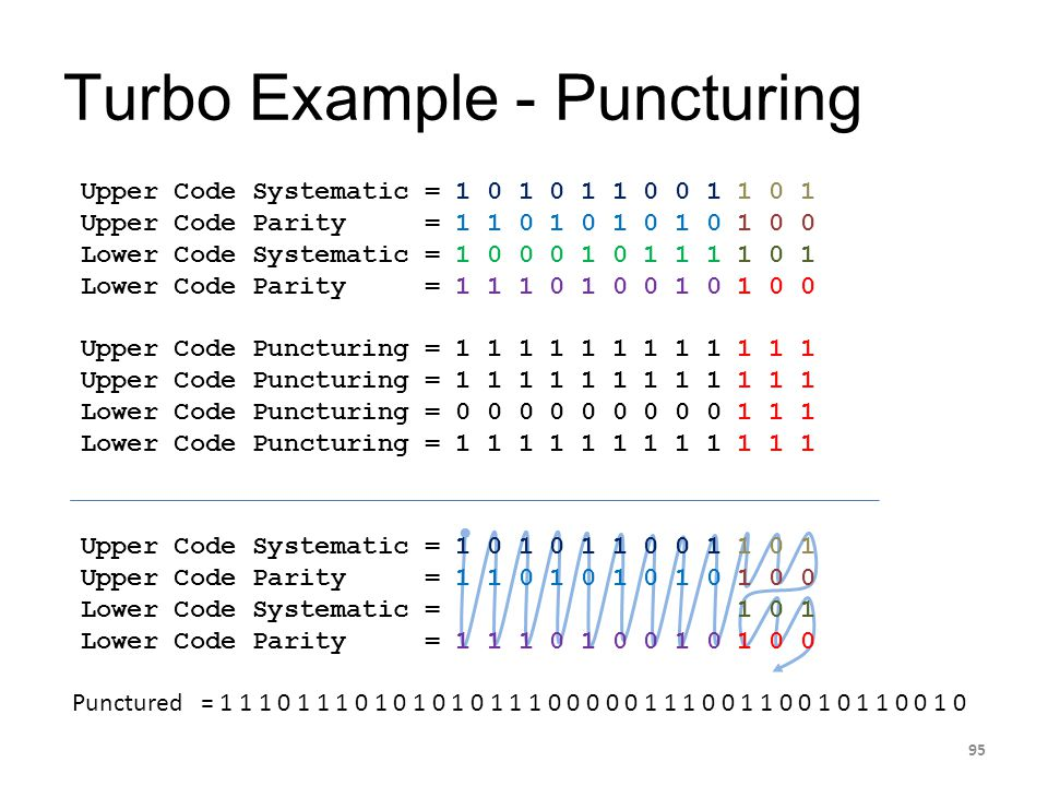 Turbo Example - Puncturing