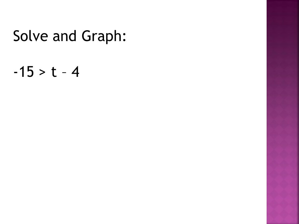 Solve and Graph: -15 > t – 4