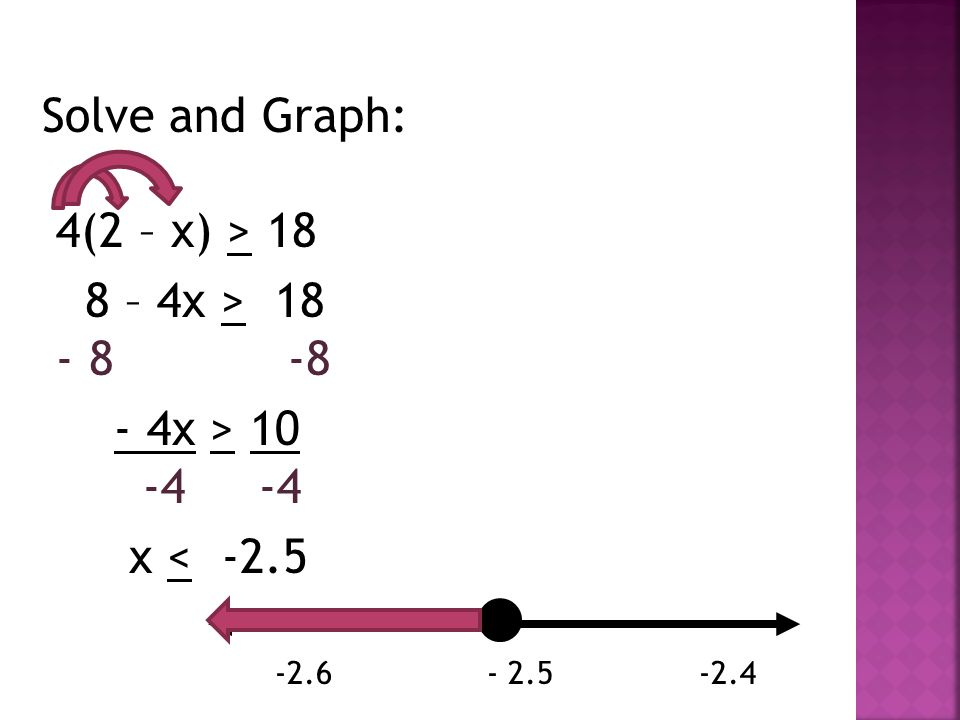 Solve and Graph: 4(2 – x) > 18 8 – 4x > 18 - 8 -8 - 4x > 10