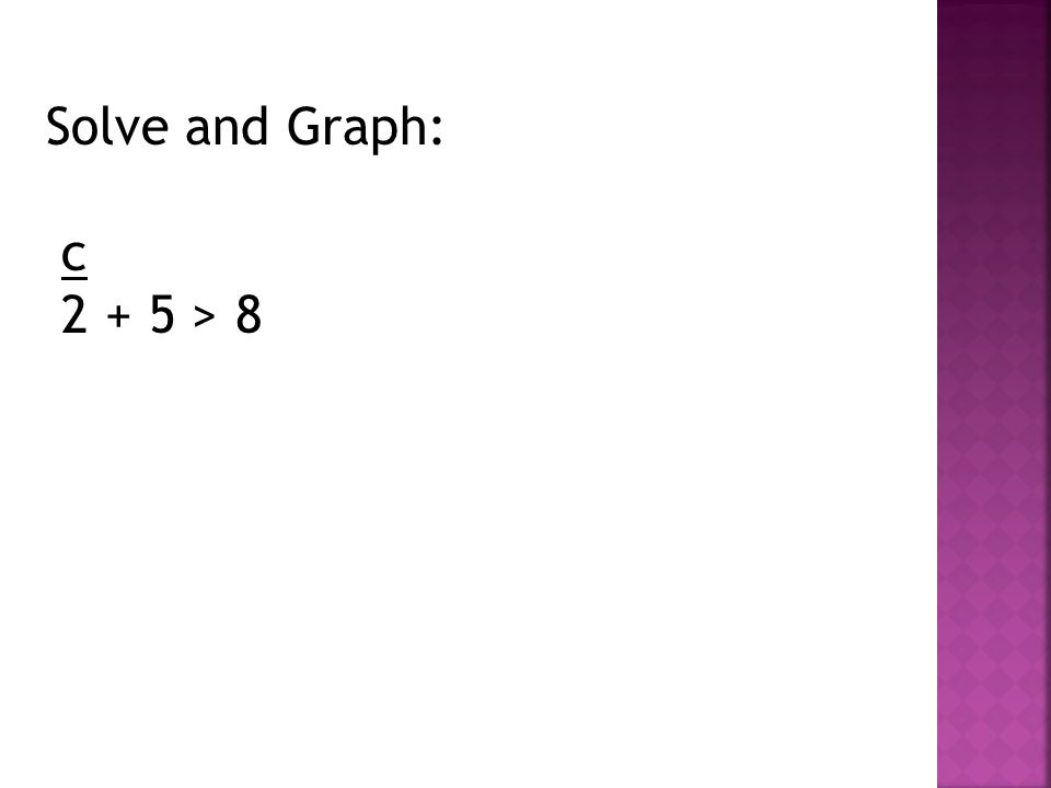 Solve and Graph: c 2 + 5 > 8