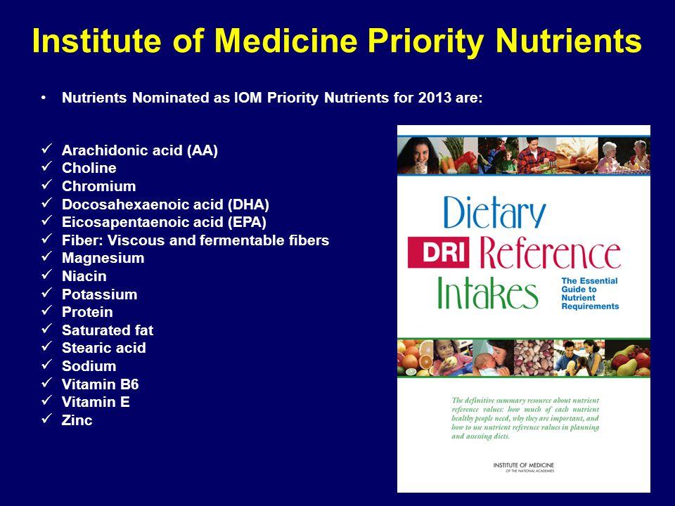 Institute of Medicine Priority Nutrients