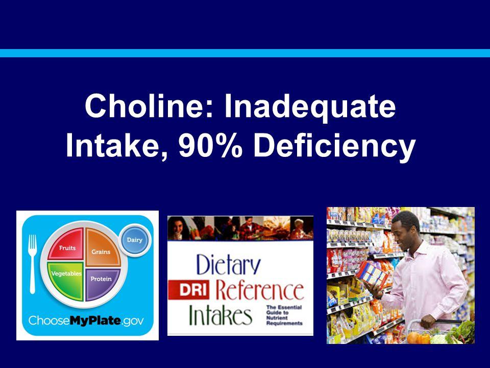 Choline: Inadequate Intake, 90% Deficiency