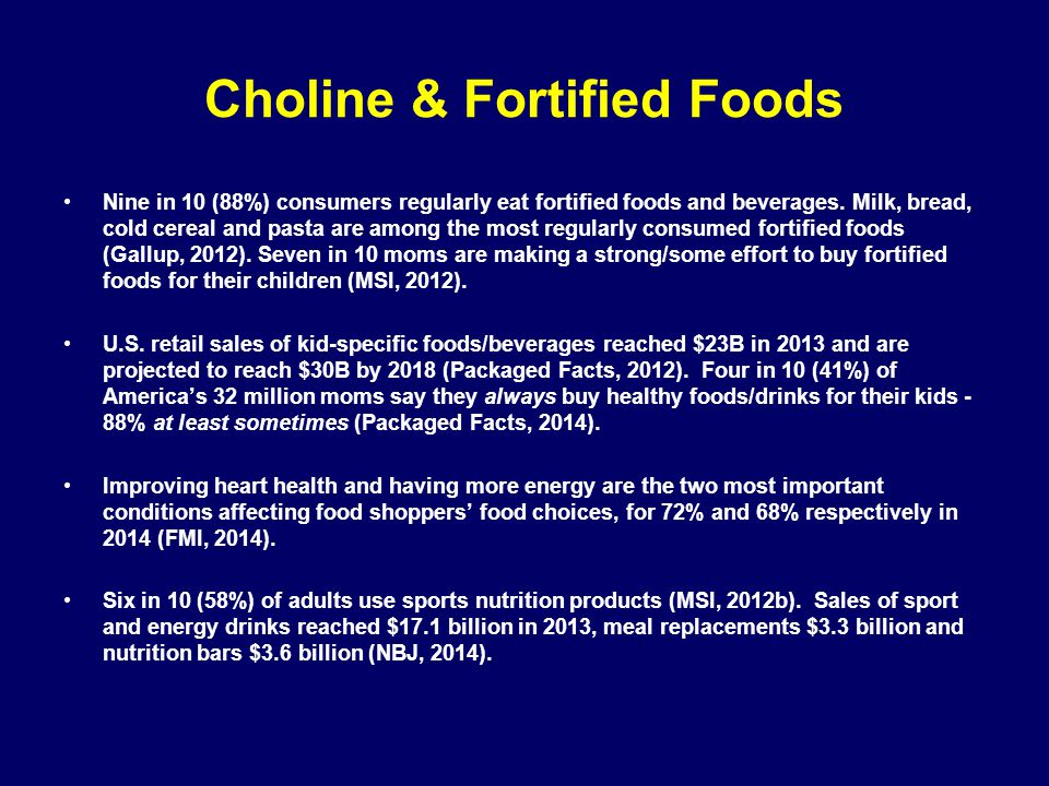 Choline & Fortified Foods