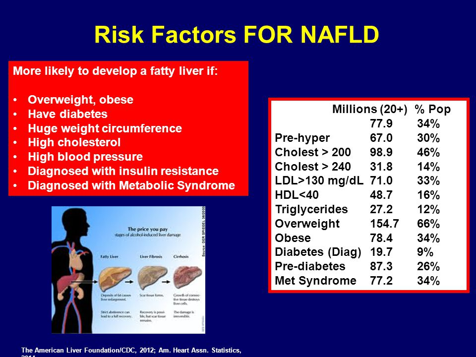 Risk Factors FOR NAFLD More likely to develop a fatty liver if: