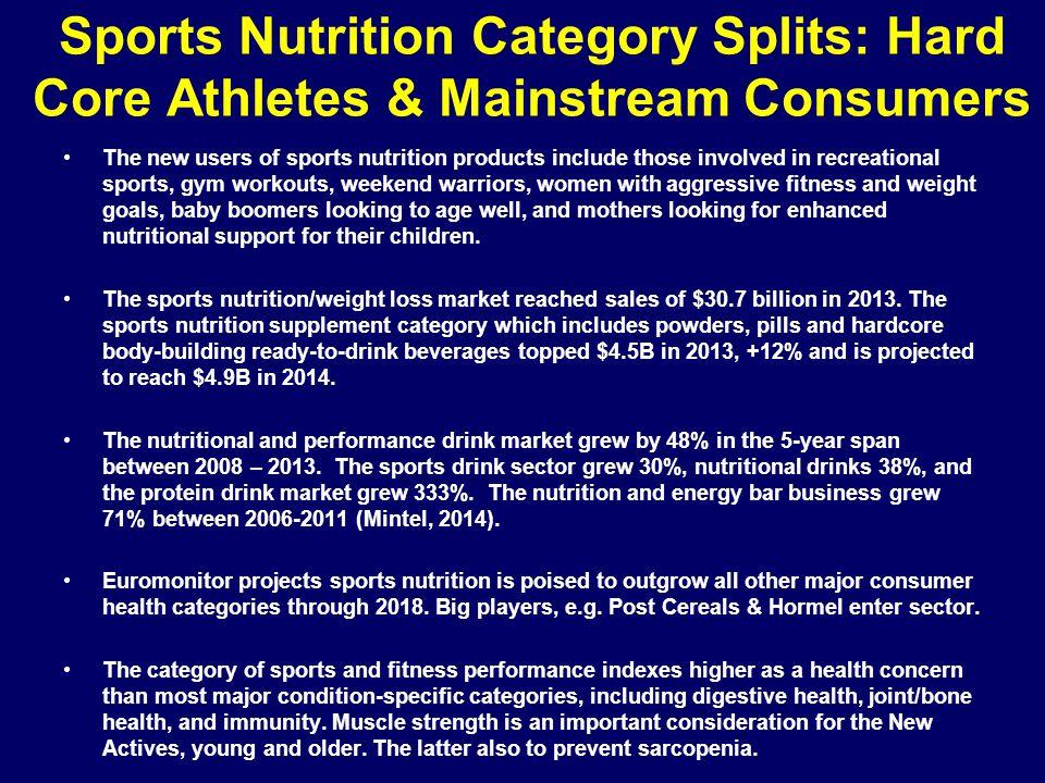 Sports Nutrition Category Splits: Hard Core Athletes & Mainstream Consumers